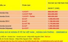 Bảng Giá Xe Honda Ô Tô Tháng 7-2017 Kèm Khuyến Mại Lớn